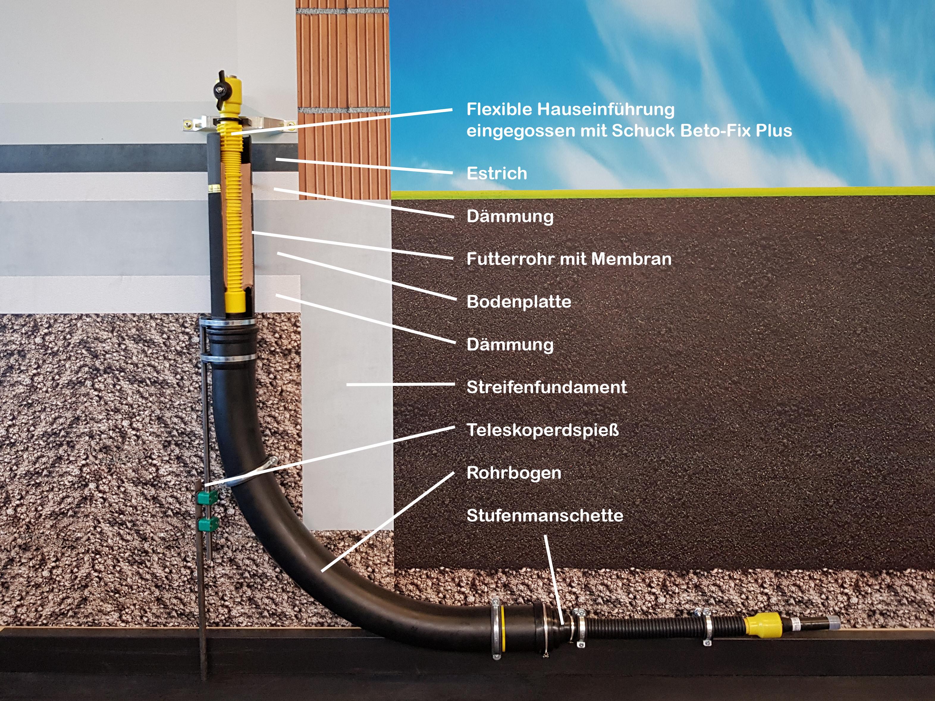Schuck Leerrohrsystem mit den einzelnen Bestandteilen